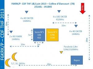 F6KRK_CDF_THF_2013